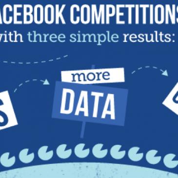 Facebook konkurrencer og spil