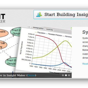 System dynamics – økonomiske modeller