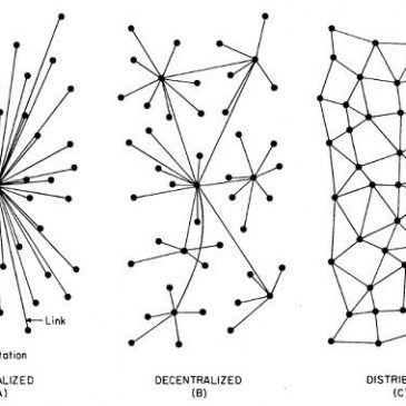 Alternativt decentraliseret www
