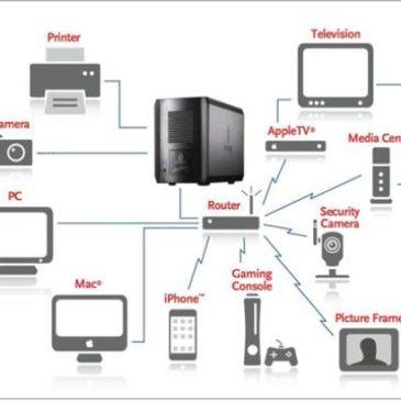 NAS backuplager på dit lokale netværk
