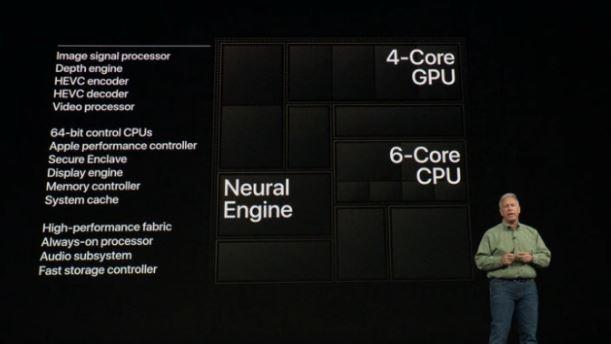 Apple skifter fra Intel til ARM